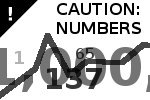 Caution: Contains numbers, statistics, metrics and numerical indicators